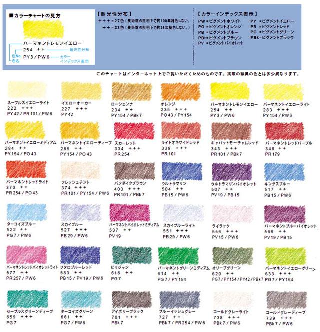 ターレンスジャパン20周年記念 ヴァンゴッホ水彩色鉛筆36色セット 色見本